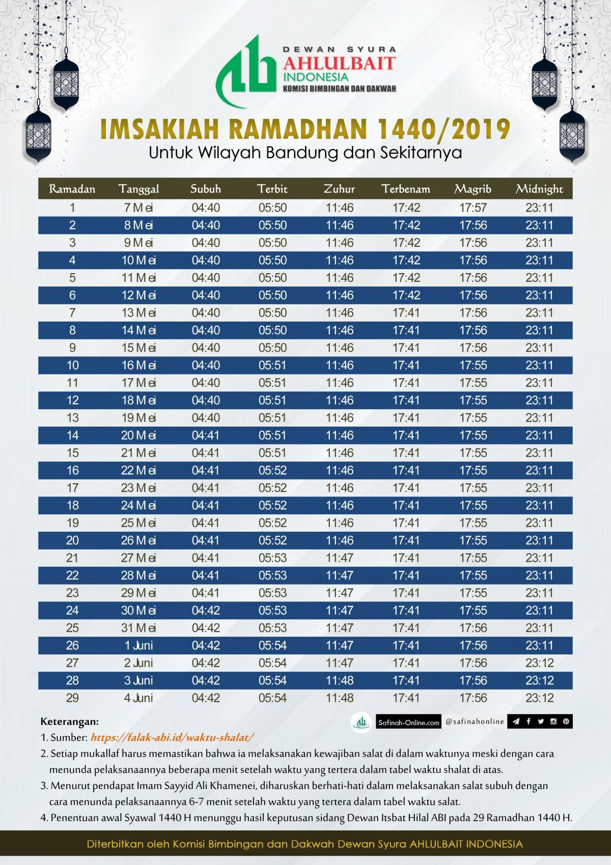 Jadwal Imsakiyah Ramadhan 1440H / 2019M Wilayah Bandung ...