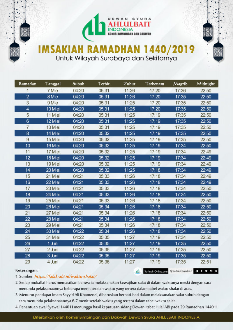 Jadwal Imsakiyah Ramadhan 1440H / 2019M Wilayah Surabaya ...