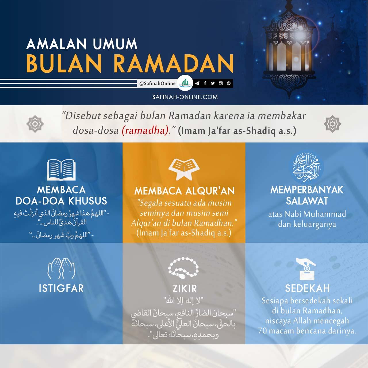 Amalan Umum Ramadan