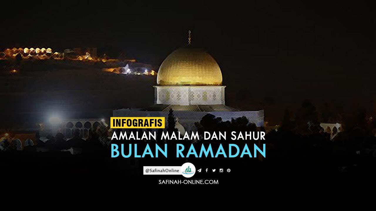 Infografis, Amalan, Ramadan
