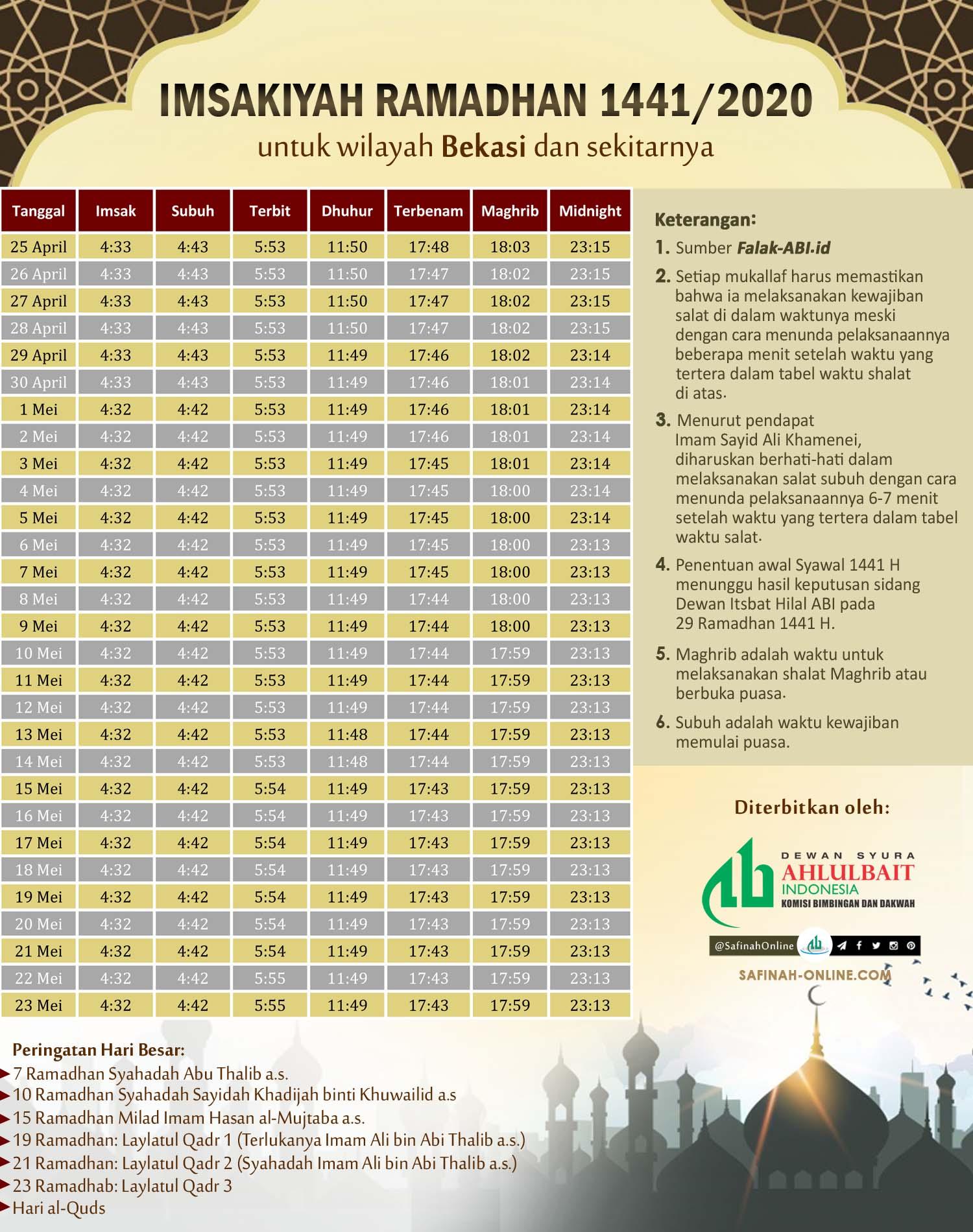 Jadwal Imsakiyah Ramadhan 1441H / 2020M - Safinah Online