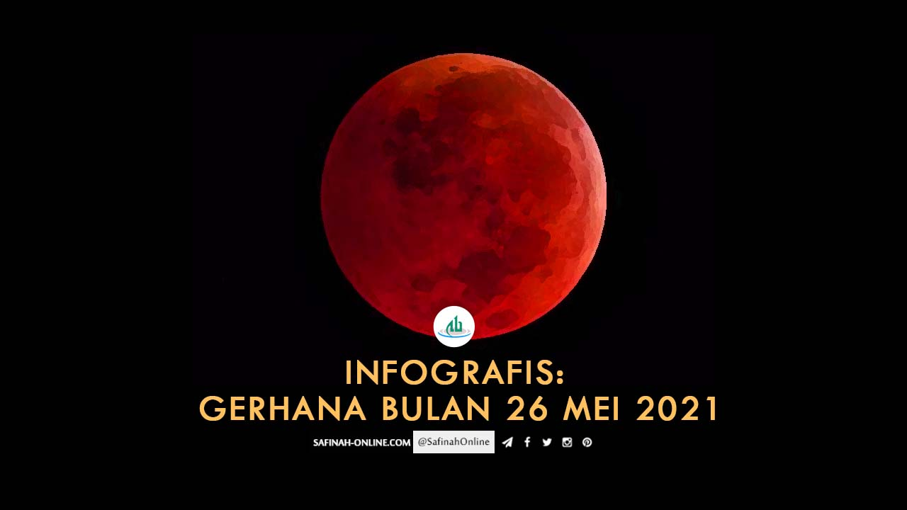 Infografis: Gerhana Bulan 26 Mei 2021