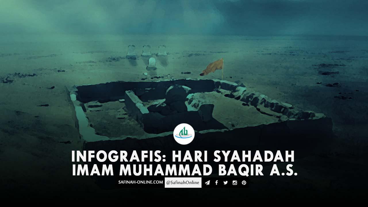 Infografis: Hari Syahadah Imam Muhammad Baqir a.s.